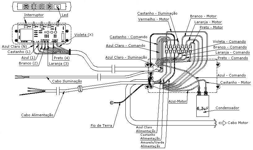comprobar si el motor de la campana extractora esta en