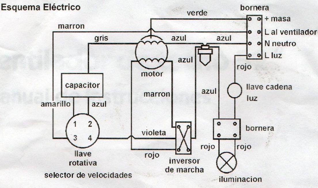 diagrama de instalacion yoreparo