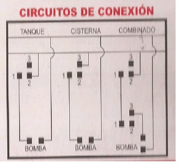 Circuito Tanque : Esquema para conectar automatico yoreparo