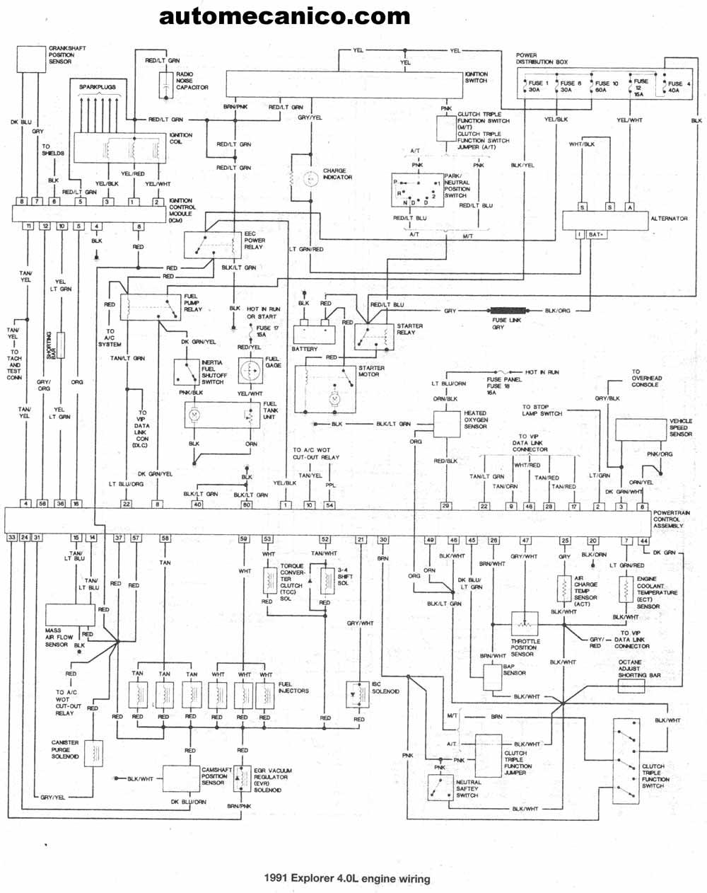 135 Sensor De Posicion Del Cigueenal Ckp likewise Diagrama De Fusibles 2000 Ford Explorer furthermore Discussion T20021 ds587395 additionally T11602866 Manual de fusibles ford contour furthermore Manual De Ford Explorer 91 T1430772. on diagrama de fusibles ford explorer 1998