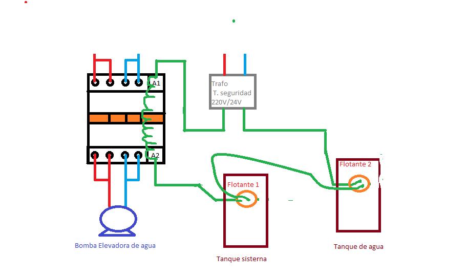 Solucionado conectar dos tanques de agua llenado for Como arreglar una cisterna de doble carga