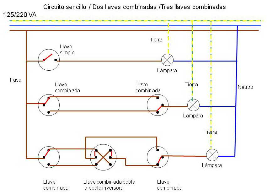 Solucionado conmutador de cruce yoreparo - Interruptor de cruce ...