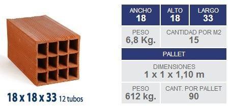 Elecci n de ladrillos yoreparo - Precio de ladrillos huecos del 12 ...