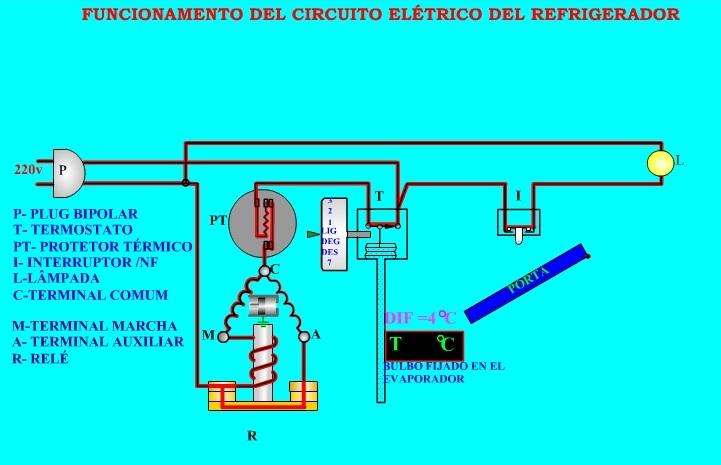 Circuito Electrico Heladera Comercial : Termostato heladera comercial refrigeradores yoreparo