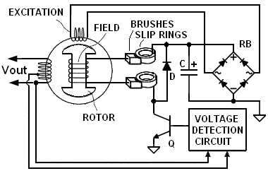 solucionado  generador kohler enciende y se apaga a los 5