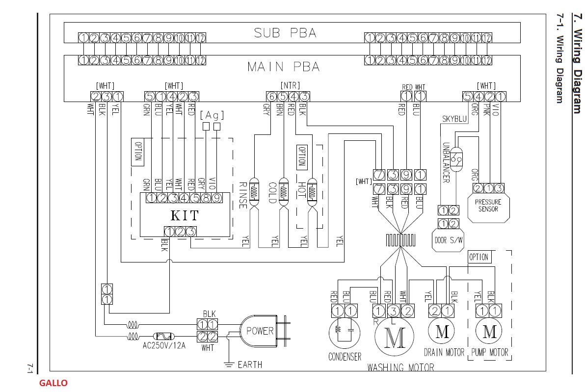 manual lavadora samsung wa80u3 professional user manual ebooks u2022 rh gogradresumes com