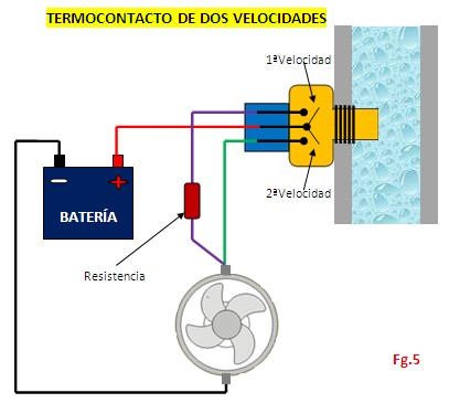 Mantenimiento Vyvsa X moreover E D Bb C Abc Ed B Carrera Jeep together with D Q Np Mlm Q further Dhyundai together with V. on diagrama electrico de jetta 96
