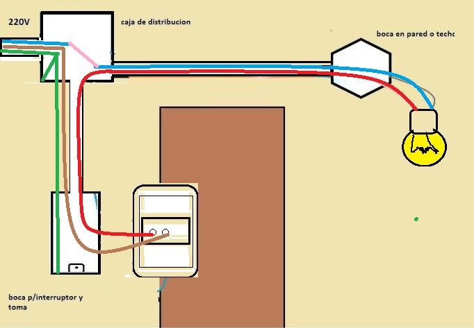 Solucionado instalar un toma corrientes en una caja for Instalar toma de tierra